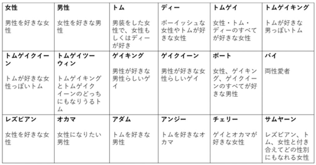 f:id:hiroshi-kizaki:20190608151602p:plain