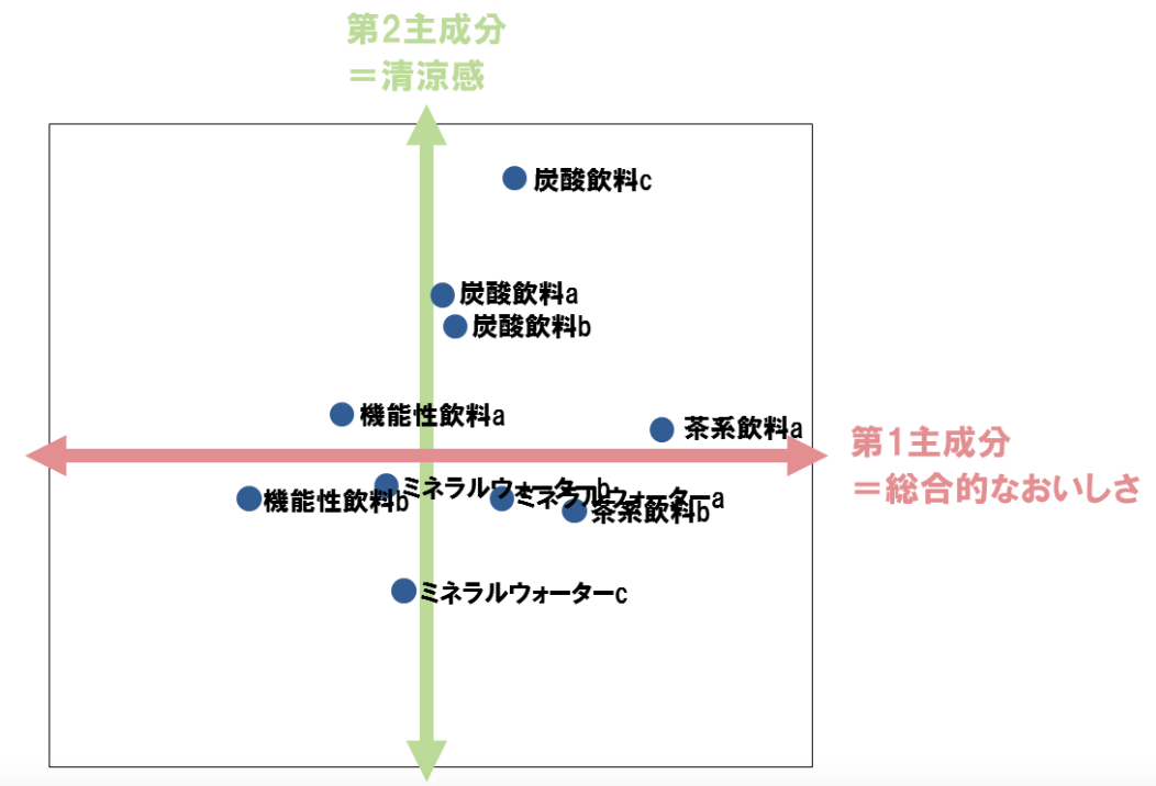 f:id:hiroshi-kizaki:20190608152401p:plain