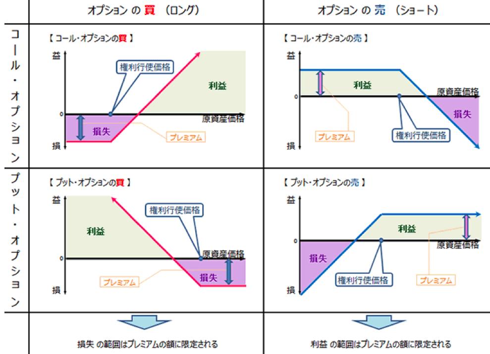 f:id:hiroshi-kizaki:20190609085336p:plain