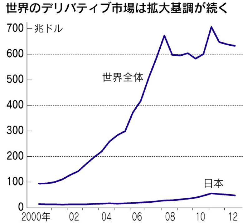 f:id:hiroshi-kizaki:20190609090237p:plain