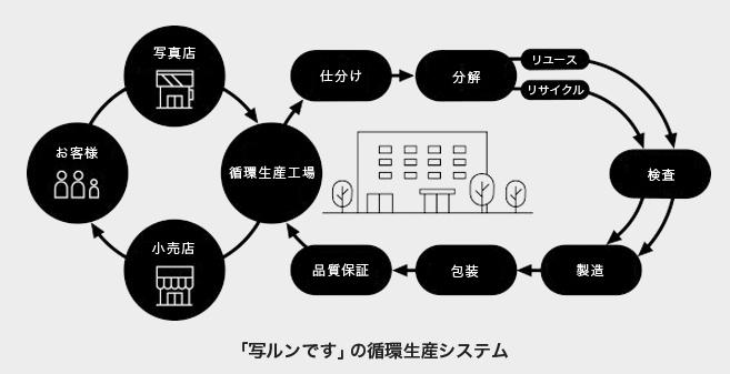 f:id:hiroshi-kizaki:20190611215423p:plain