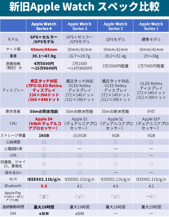 f:id:hiroshi-kizaki:20190612200812p:plain