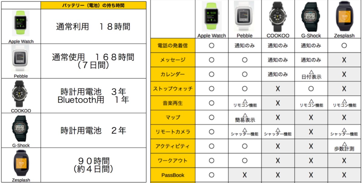 f:id:hiroshi-kizaki:20190612202334p:plain