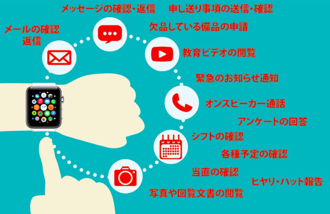 f:id:hiroshi-kizaki:20190612202807p:plain