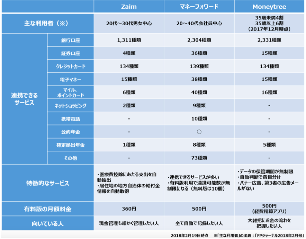 f:id:hiroshi-kizaki:20190615193124p:plain