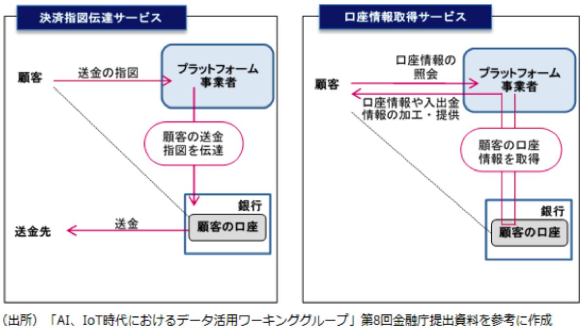 f:id:hiroshi-kizaki:20190615194020p:plain