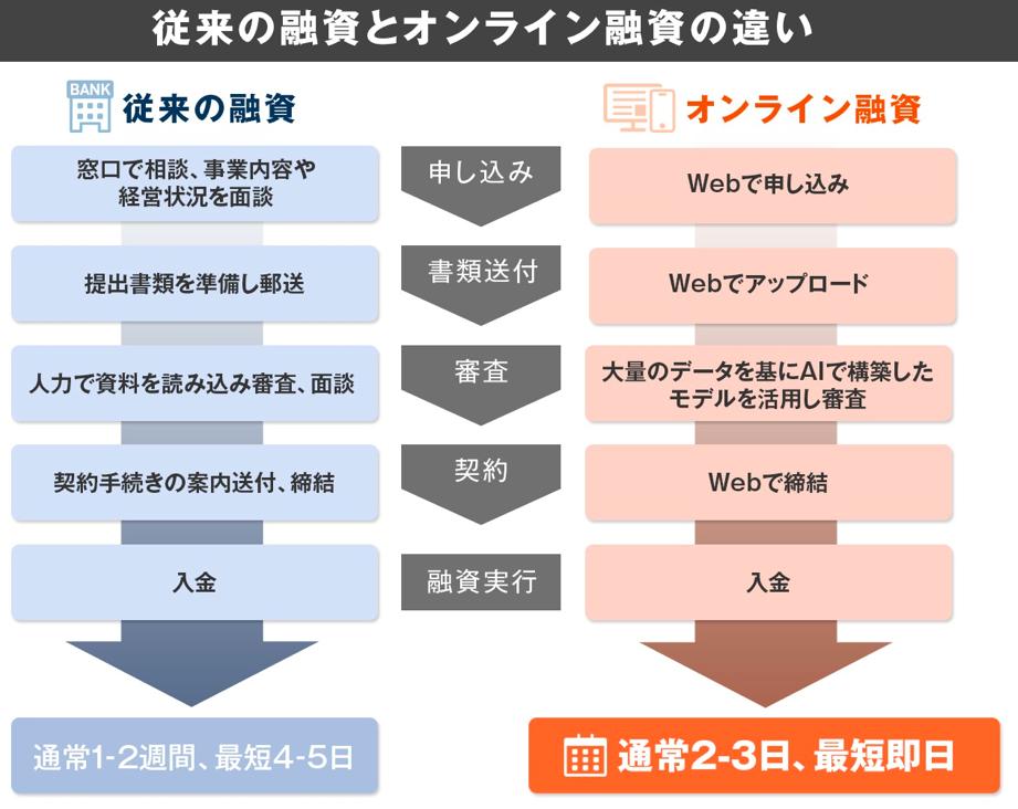 f:id:hiroshi-kizaki:20190615194513p:plain