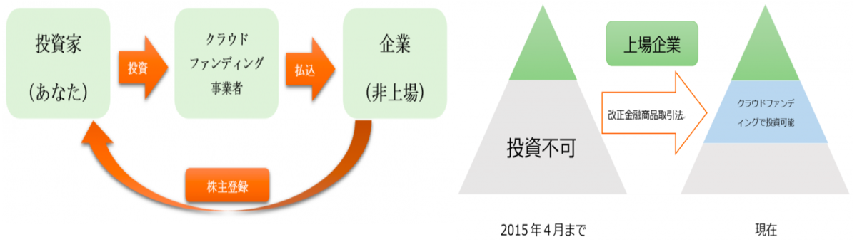 f:id:hiroshi-kizaki:20190615195240p:plain