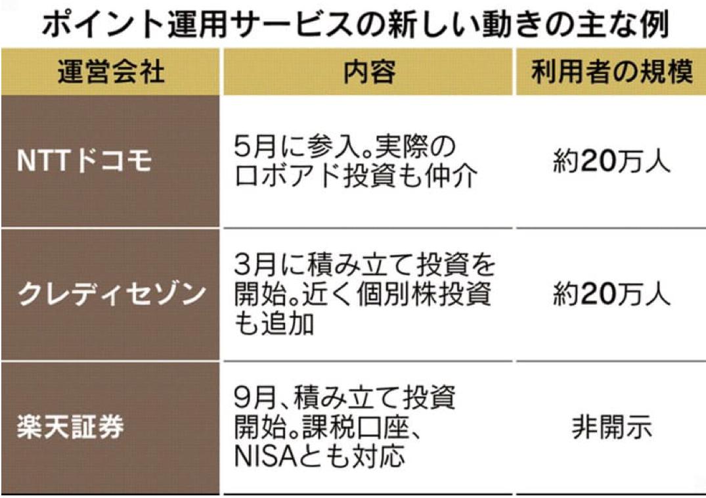 f:id:hiroshi-kizaki:20190615203739p:plain