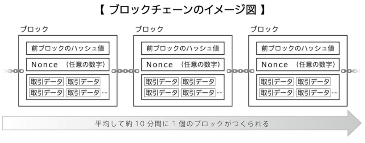 f:id:hiroshi-kizaki:20190615204355p:plain