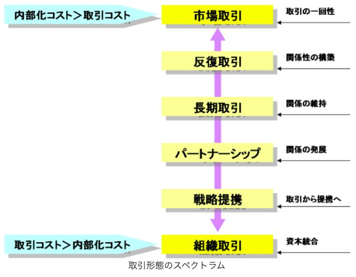 f:id:hiroshi-kizaki:20190618235838p:plain