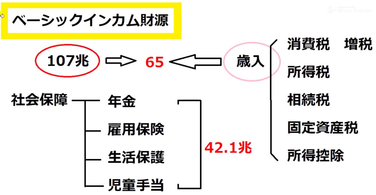 f:id:hiroshi-kizaki:20190623172104p:plain