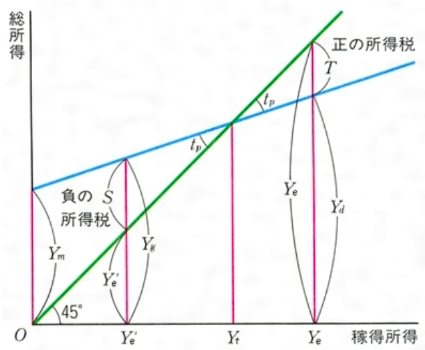 f:id:hiroshi-kizaki:20190623173012p:plain