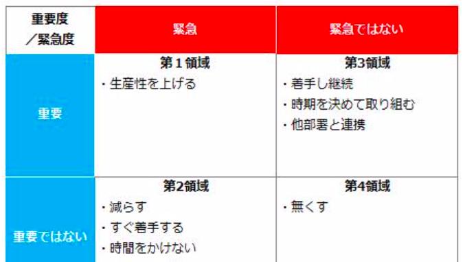 f:id:hiroshi-kizaki:20190702223622p:plain