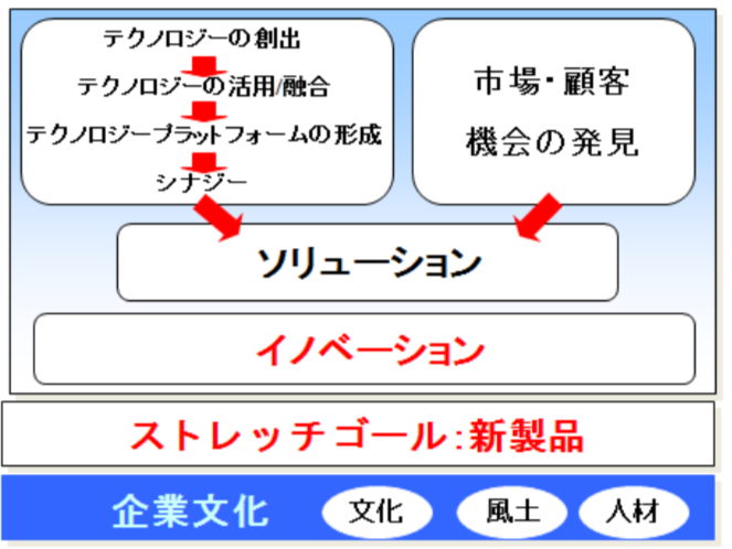 f:id:hiroshi-kizaki:20190702224340p:plain