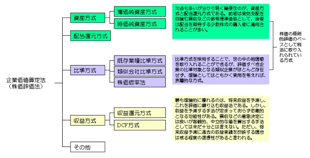f:id:hiroshi-kizaki:20190707224923p:plain