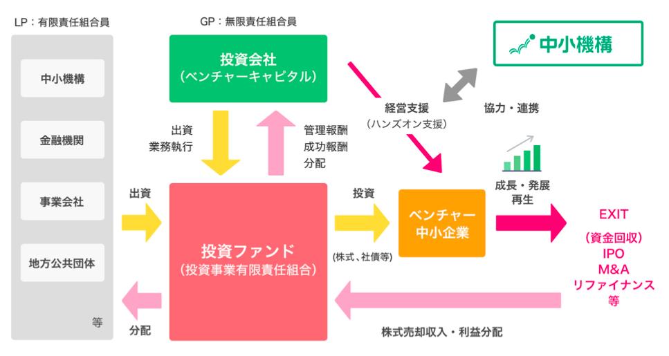 f:id:hiroshi-kizaki:20190707232349p:plain