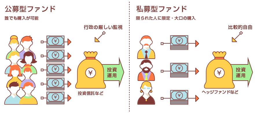 f:id:hiroshi-kizaki:20190707232535p:plain