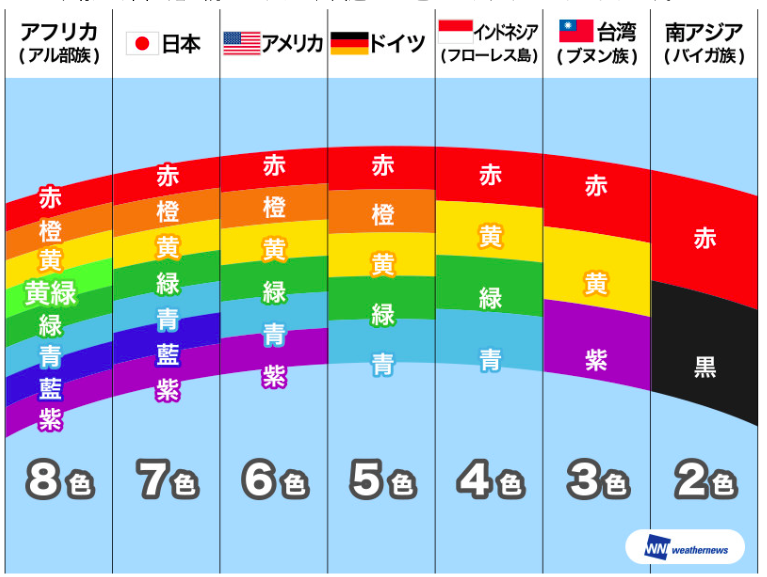 f:id:hiroshi-kizaki:20190711215653p:plain