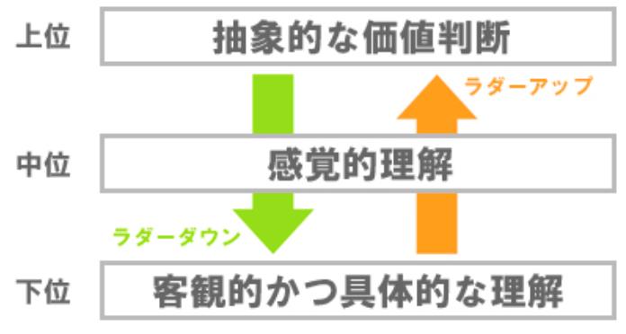 f:id:hiroshi-kizaki:20190711220446p:plain