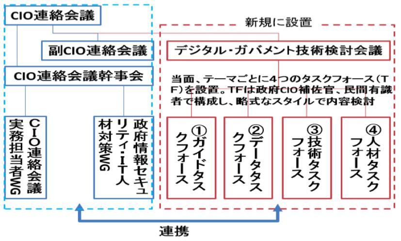 f:id:hiroshi-kizaki:20190714091801p:plain