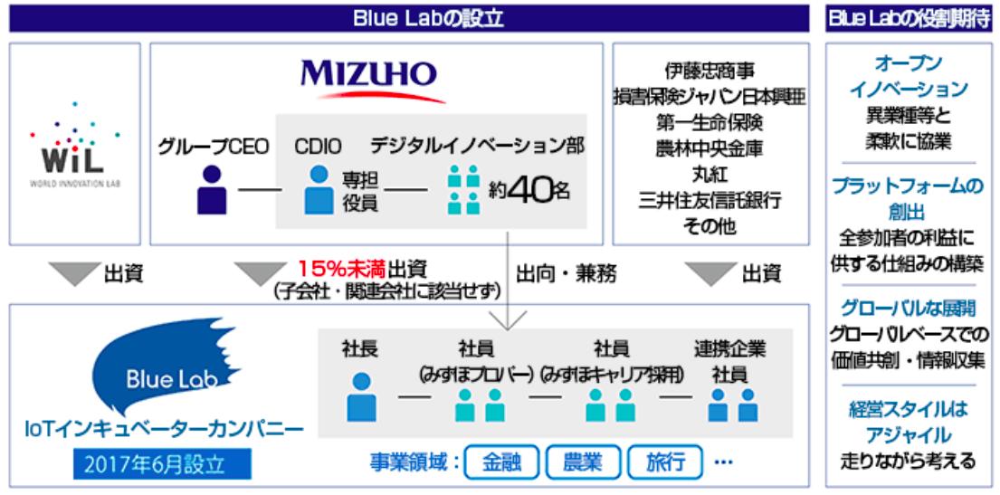 f:id:hiroshi-kizaki:20190714100836p:plain