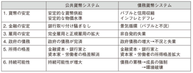 f:id:hiroshi-kizaki:20190915115630p:plain