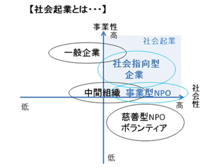 f:id:hiroshi-kizaki:20190923182614p:plain