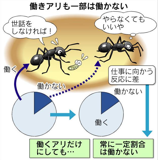 f:id:hiroshi-kizaki:20190928173809p:plain