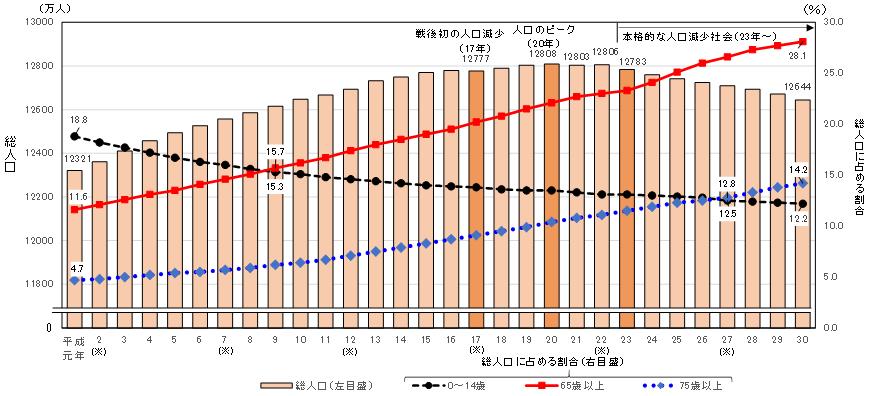 f:id:hiroshi-kizaki:20190928175911p:plain