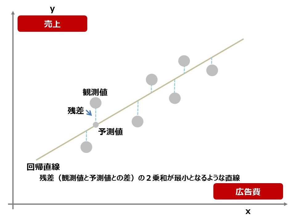 f:id:hiroshi-kizaki:20191126220751p:plain