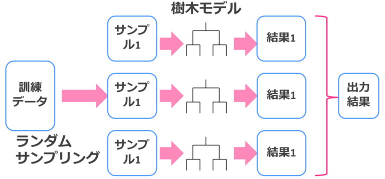 f:id:hiroshi-kizaki:20191126221709p:plain