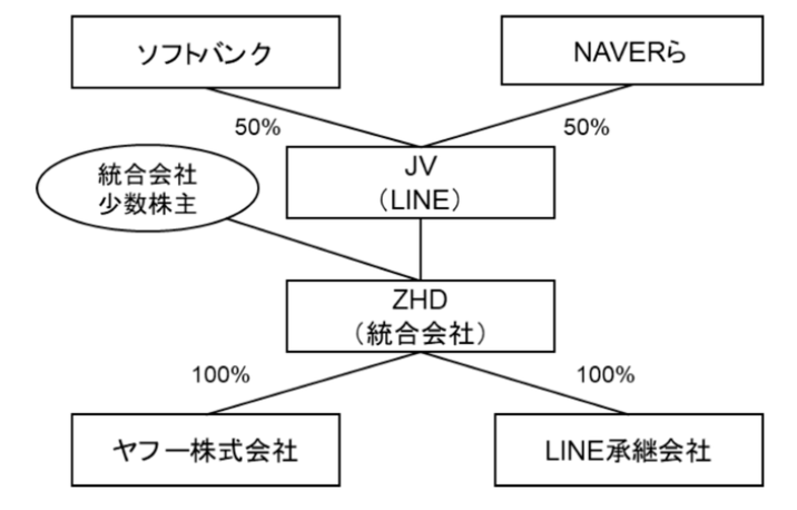 f:id:hiroshi-kizaki:20191128230627p:plain