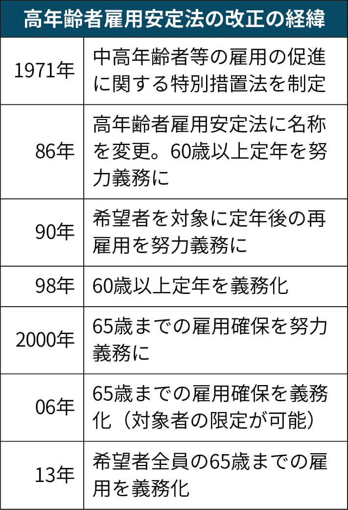 f:id:hiroshi-kizaki:20191130191215j:plain