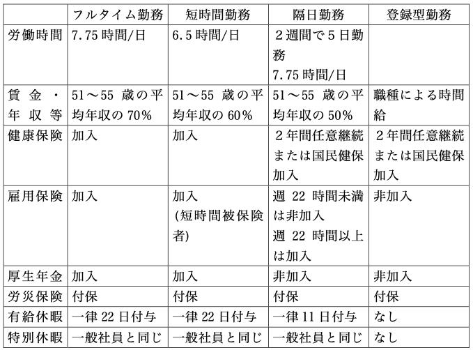 f:id:hiroshi-kizaki:20191130192710p:plain