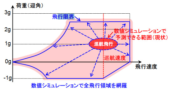 f:id:hiroshi-kizaki:20191203222736j:plain