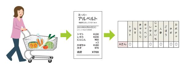 f:id:hiroshi-kizaki:20191203223059j:plain