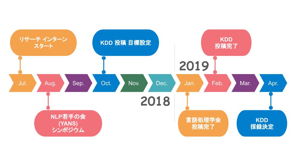 f:id:hiroshi-kizaki:20191212225709p:plain