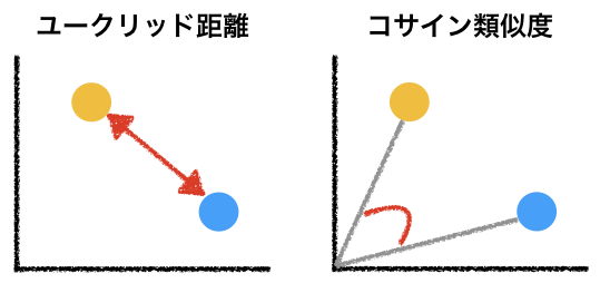 f:id:hiroshi-kizaki:20191212230314p:plain
