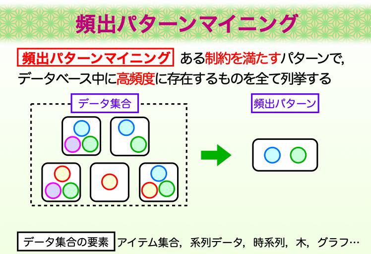f:id:hiroshi-kizaki:20191213001949p:plain