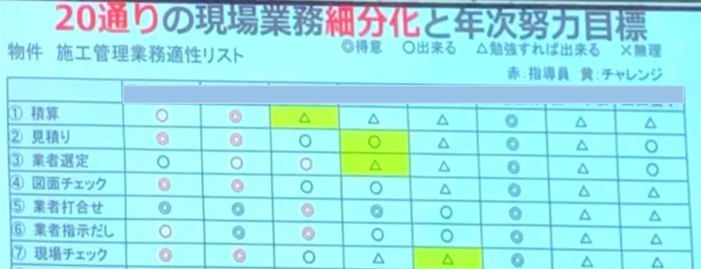 f:id:hiroshi-kizaki:20191215100608p:plain