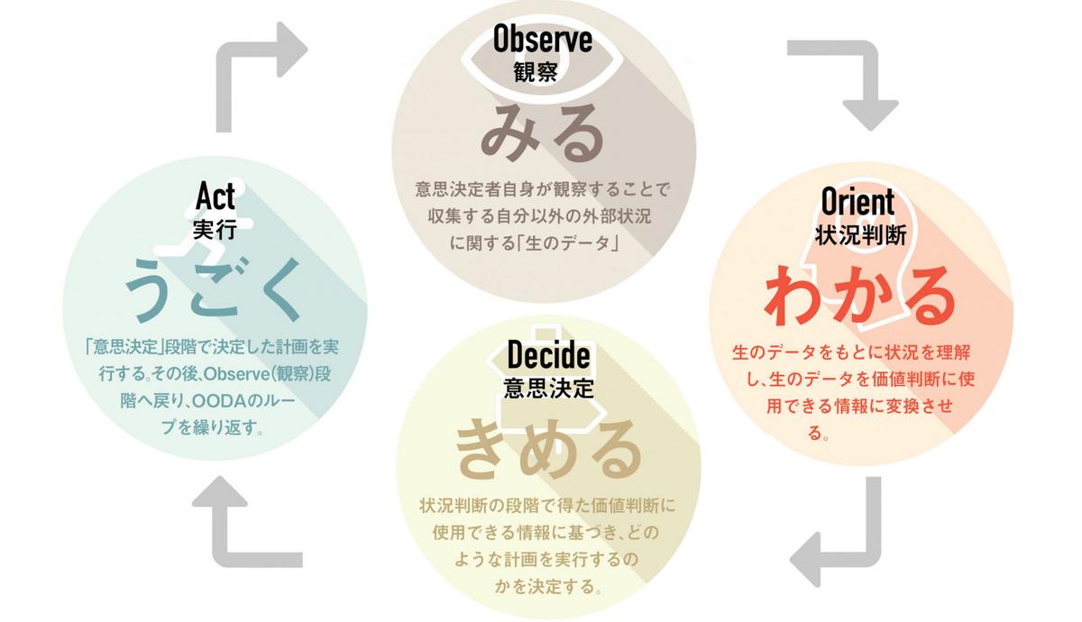 f:id:hiroshi-kizaki:20191215103953p:plain