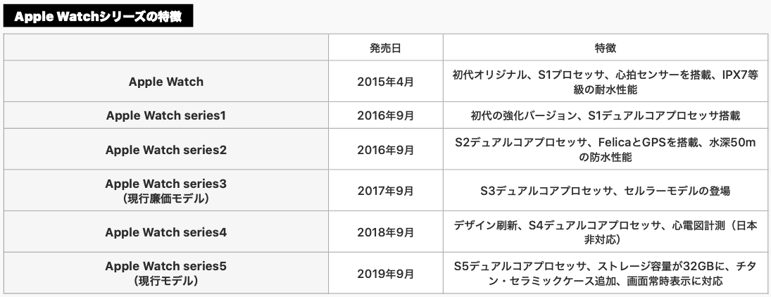f:id:hiroshi-kizaki:20191221175616p:plain
