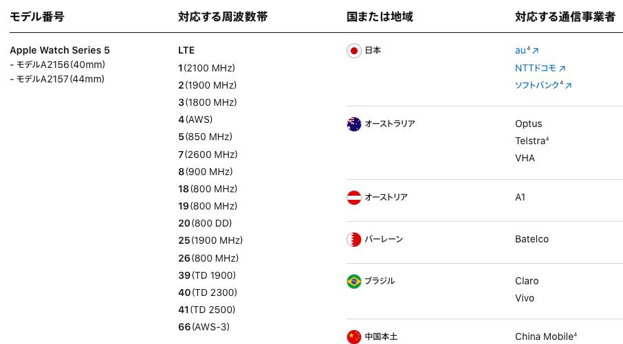 f:id:hiroshi-kizaki:20191221192010p:plain