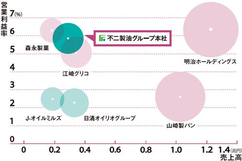 f:id:hiroshi-kizaki:20191223181547p:plain