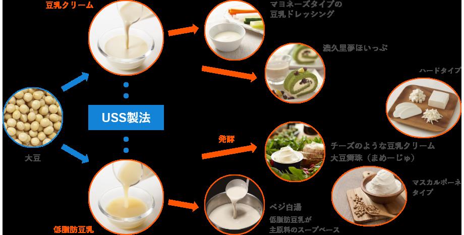 f:id:hiroshi-kizaki:20191223183024p:plain