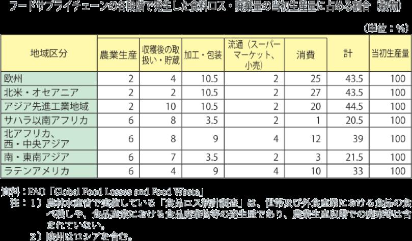 f:id:hiroshi-kizaki:20191223191614p:plain