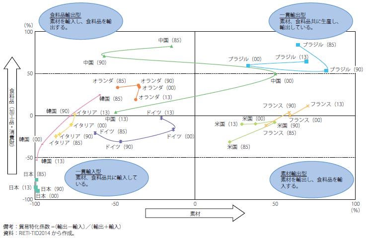 f:id:hiroshi-kizaki:20191223194857p:plain