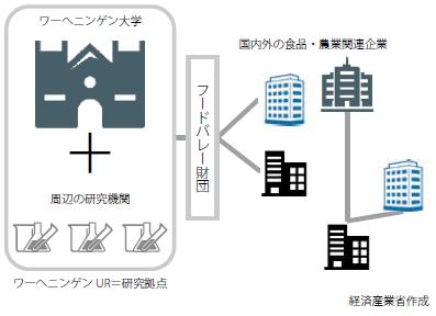 f:id:hiroshi-kizaki:20191223195506p:plain