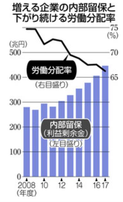 f:id:hiroshi-kizaki:20200102192858p:plain